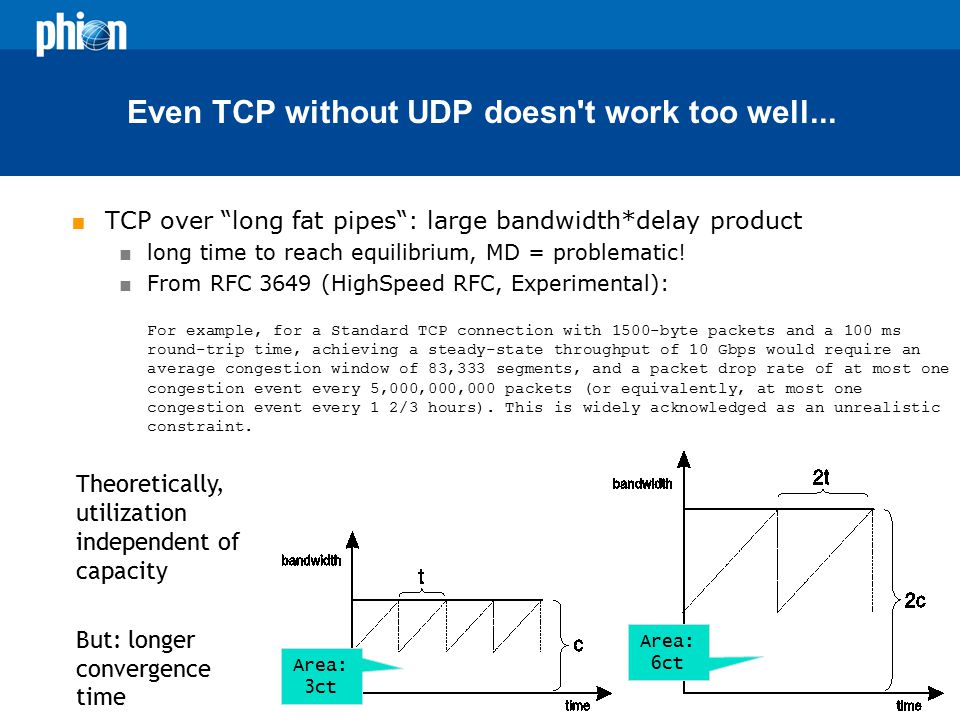 Even TCP without UDP doesn t work too well...