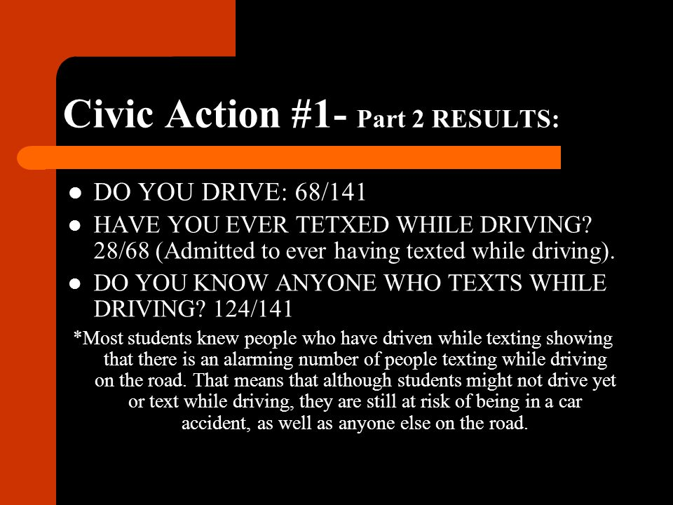 Civic Action #1- Part 2 RESULTS: DO YOU DRIVE: 68/141 HAVE YOU EVER TETXED WHILE DRIVING.