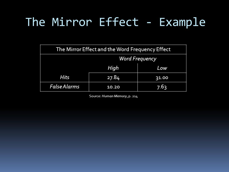 The Mirror Effect  Observed when The type of stimulus that is accurately recognized as old when old is also accurately recognized as new when new.