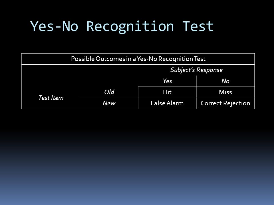 Types of Recognition Tests  Alternative Forced Choice (2AFC, 4AFC)  Given multiple choices, choose the one already seen  Yes-No  Given one choice, indicate whether the item is old or new