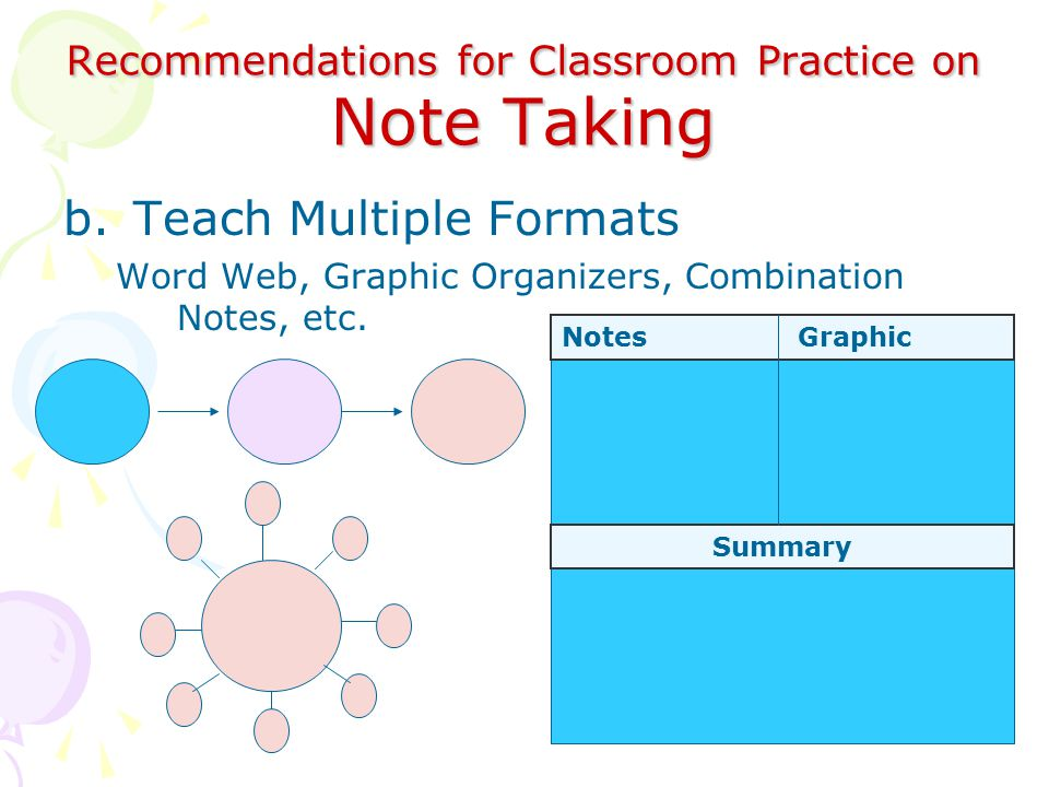 Recommendations for Classroom Practice on Note Taking b.Teach Multiple Formats Word Web, Graphic Organizers, Combination Notes, etc.