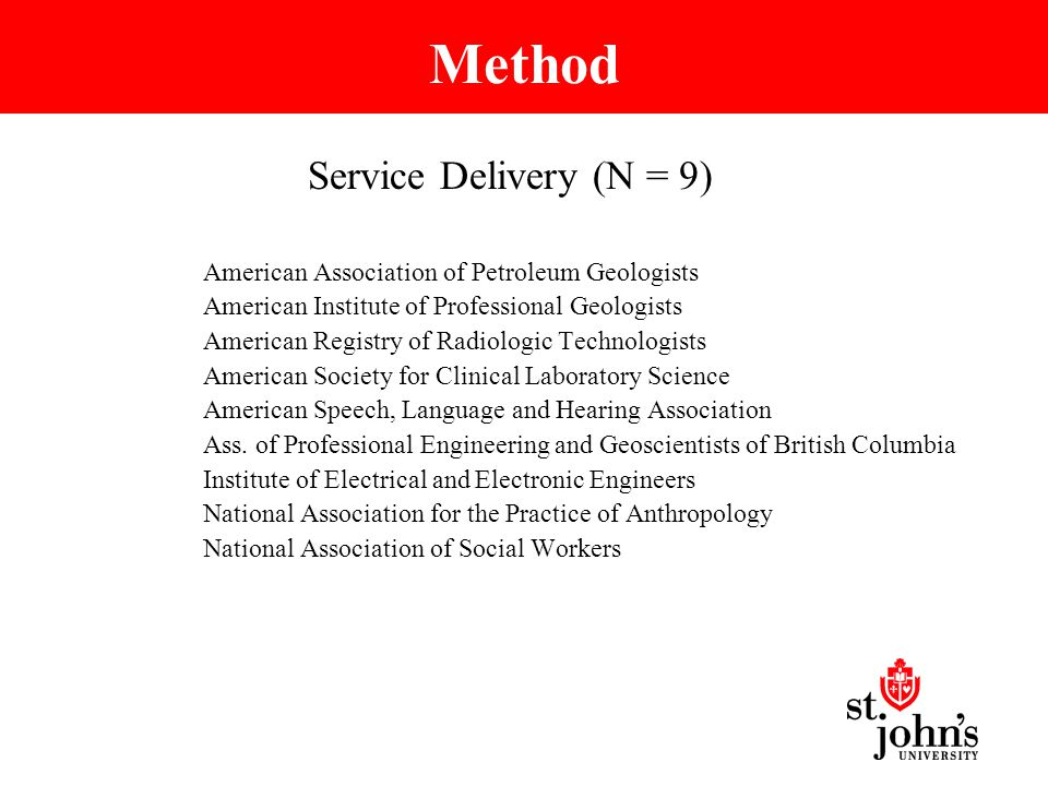 Method Service Delivery (N = 9) American Association of Petroleum Geologists American Institute of Professional Geologists American Registry of Radiologic Technologists American Society for Clinical Laboratory Science American Speech, Language and Hearing Association Ass.