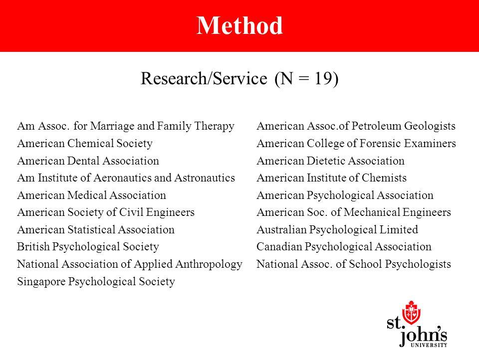 Method Research/Service (N = 19) Am Assoc.