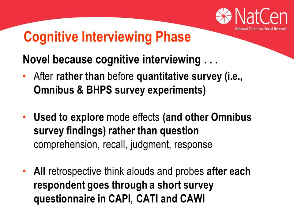 Cognitive Interviewing Phase Novel because cognitive interviewing...