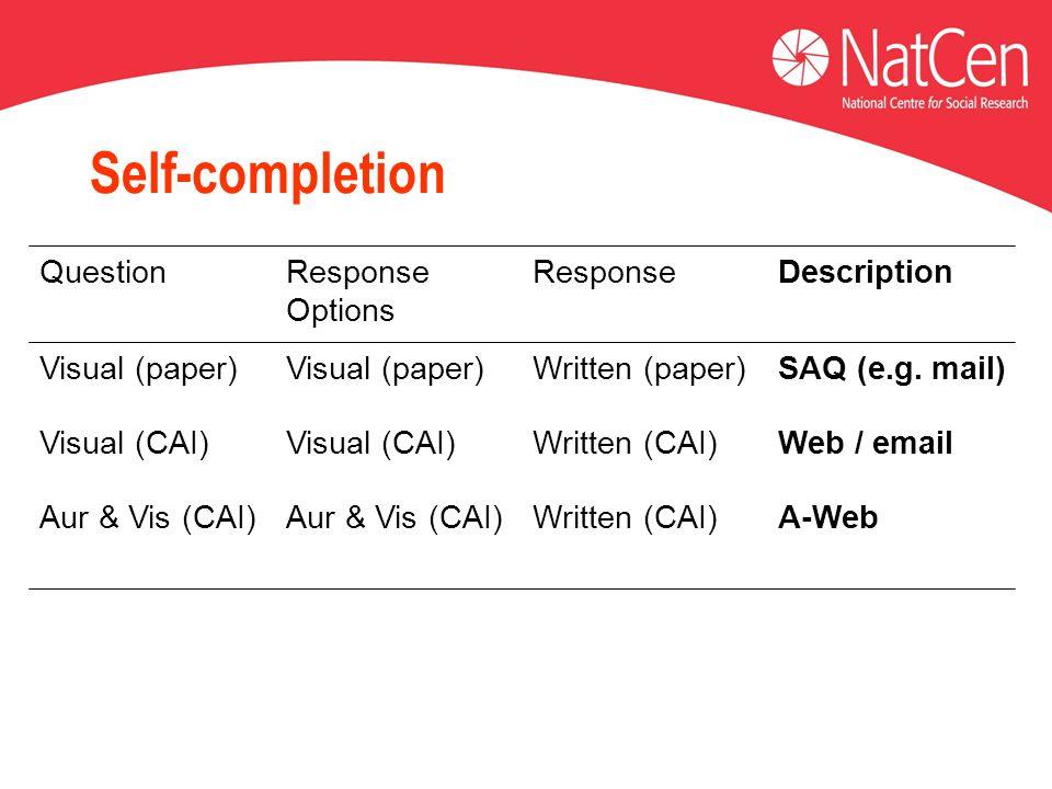 Self-completion A-WebWritten (CAI)Aur & Vis (CAI) Web / emailWritten (CAI)Visual (CAI) SAQ (e.g.