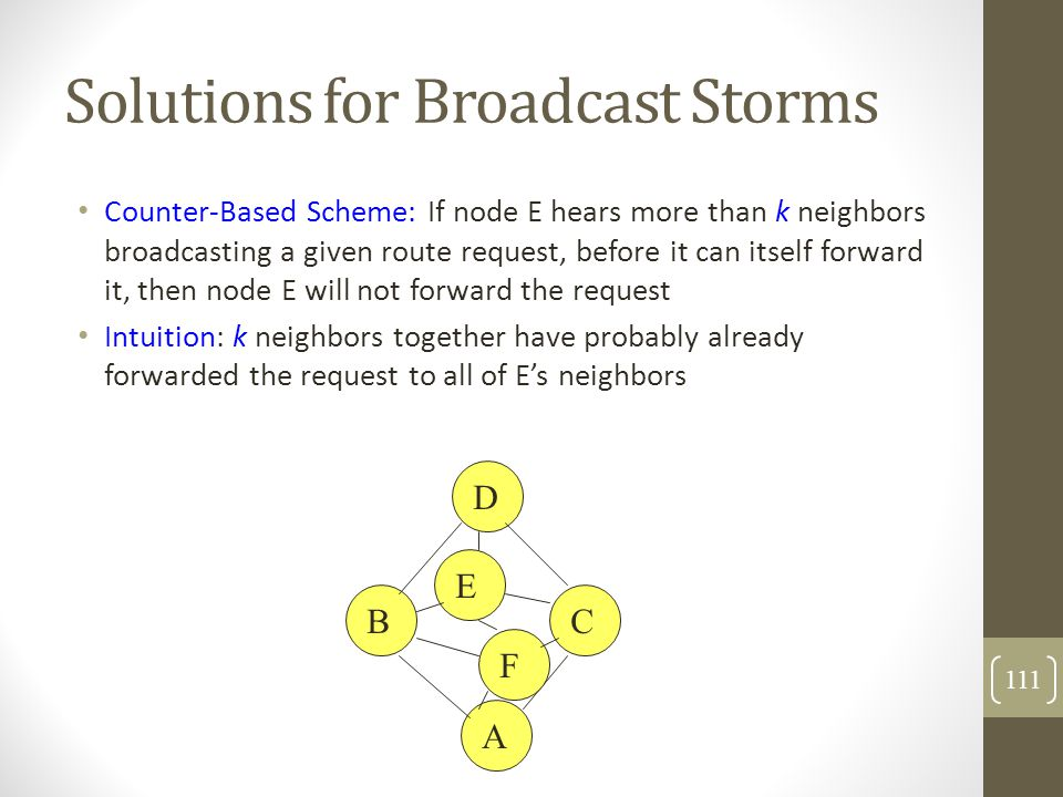 B D C A F E Solutions for Broadcast Storms Counter-Based Scheme: If node E hears more than k neighbors broadcasting a given route request, before it c