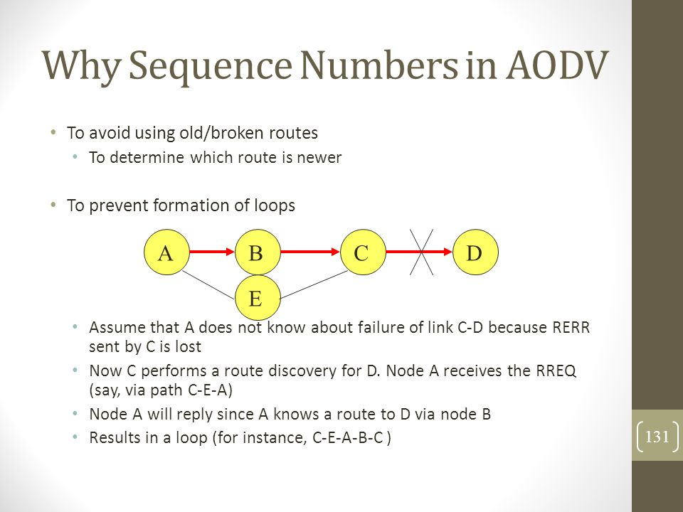 Why Sequence Numbers in AODV To avoid using old/broken routes To determine which route is newer To prevent formation of loops Assume that A does not k
