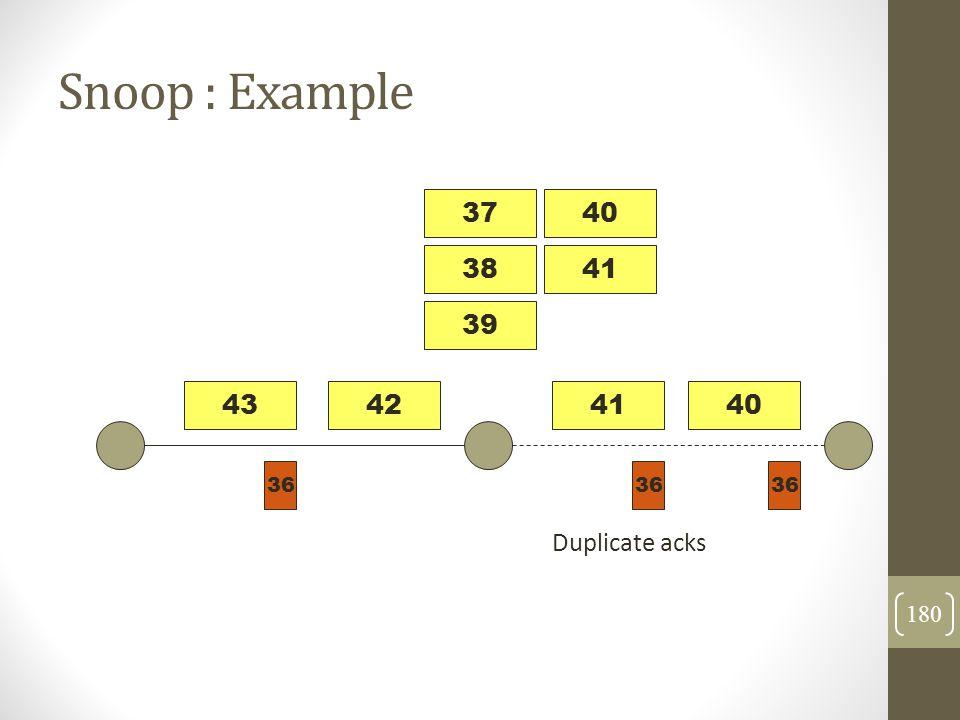 Snoop : Example 40 36 Duplicate acks 414342 37 38 39 40 41 180