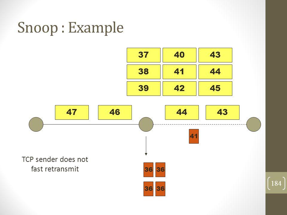 Snoop : Example 43 36 444746 36 37 38 39 40 41 42 43 41 36 44 TCP sender does not fast retransmit 45 184