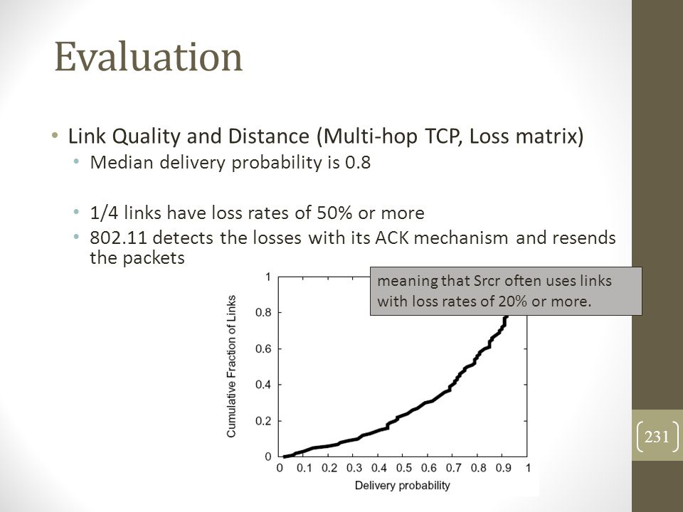 Evaluation Link Quality and Distance (Multi-hop TCP, Loss matrix) Median delivery probability is 0.8 1/4 links have loss rates of 50% or more 802.11 d