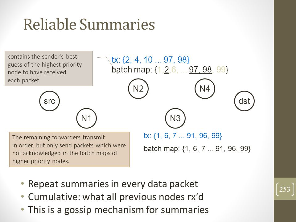 Reliable Summaries Repeat summaries in every data packet Cumulative: what all previous nodes rx'd This is a gossip mechanism for summaries src N1 N2 N