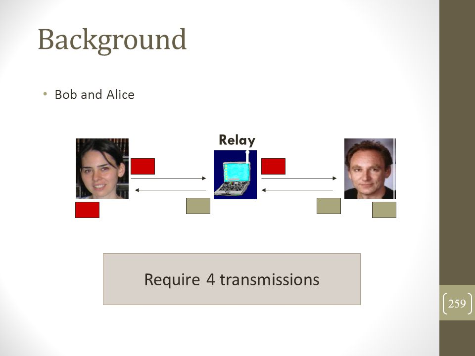 Background Bob and Alice Relay Require 4 transmissions 259