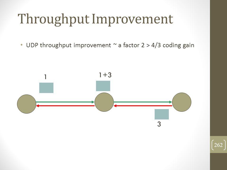 Throughput Improvement UDP throughput improvement ~ a factor 2 > 4/3 coding gain 1 1+3 3 262