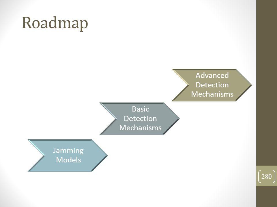 Roadmap Jamming Models Basic Detection Mechanisms Advanced Detection Mechanisms 280