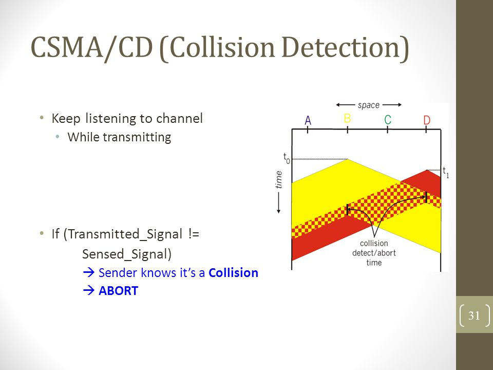 CSMA/CD (Collision Detection) Keep listening to channel While transmitting If (Transmitted_Signal != Sensed_Signal)  Sender knows it's a Collision 