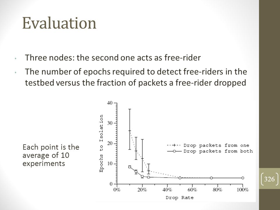 Evaluation Three nodes: the second one acts as free-rider The number of epochs required to detect free-riders in the testbed versus the fraction of pa