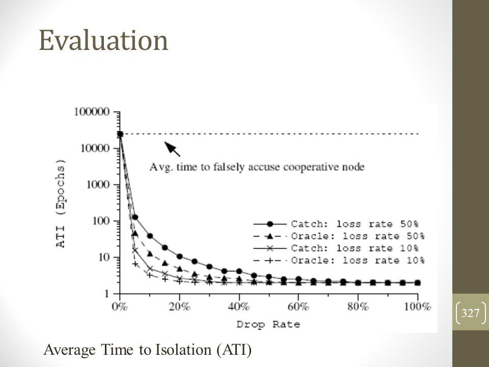 Evaluation Average Time to Isolation (ATI) 327