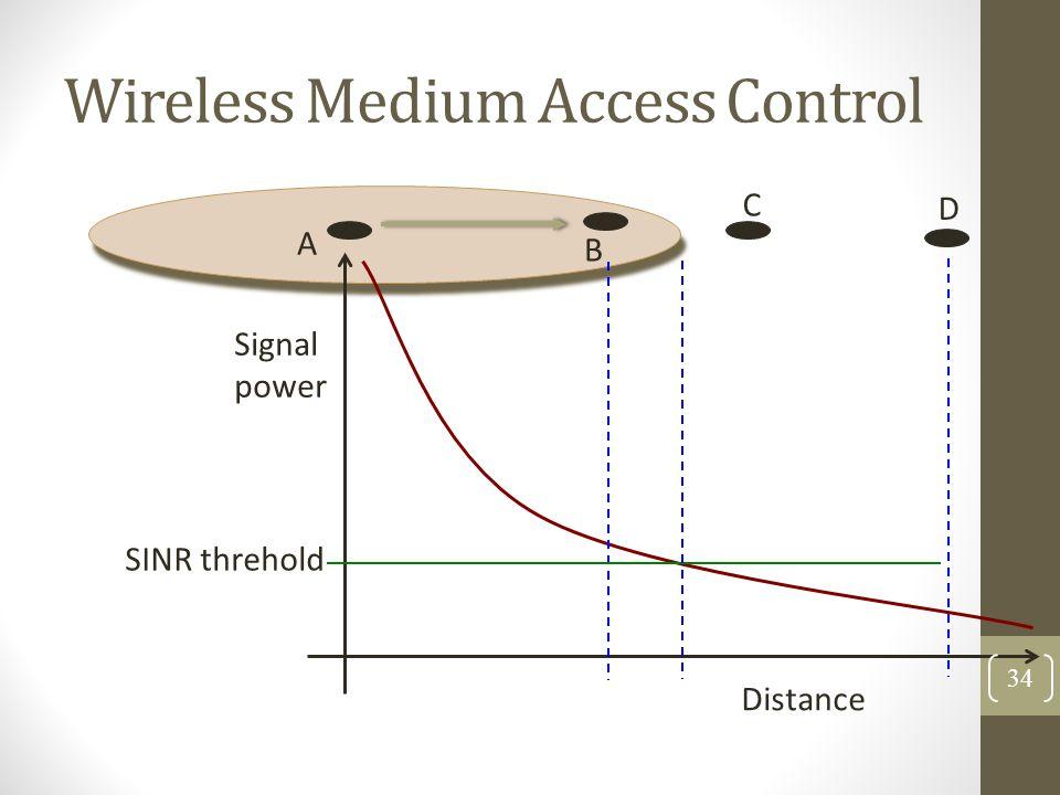 Wireless Medium Access Control A B C D Distance Signal power SINR threhold 34