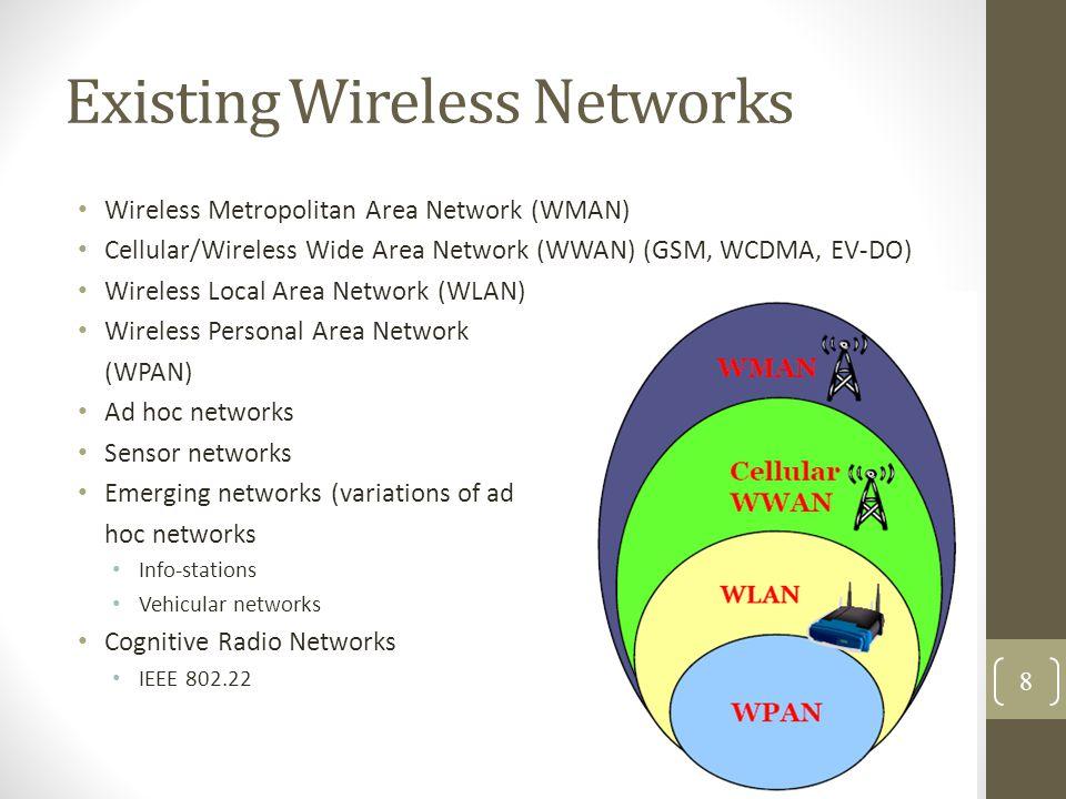 Existing Wireless Networks Wireless Metropolitan Area Network (WMAN) Cellular/Wireless Wide Area Network (WWAN) (GSM, WCDMA, EV-DO) Wireless Local Area Network (WLAN) Wireless Personal Area Network (WPAN) Ad hoc networks Sensor networks Emerging networks (variations of ad hoc networks Info-stations Vehicular networks Cognitive Radio Networks IEEE 802.22 8