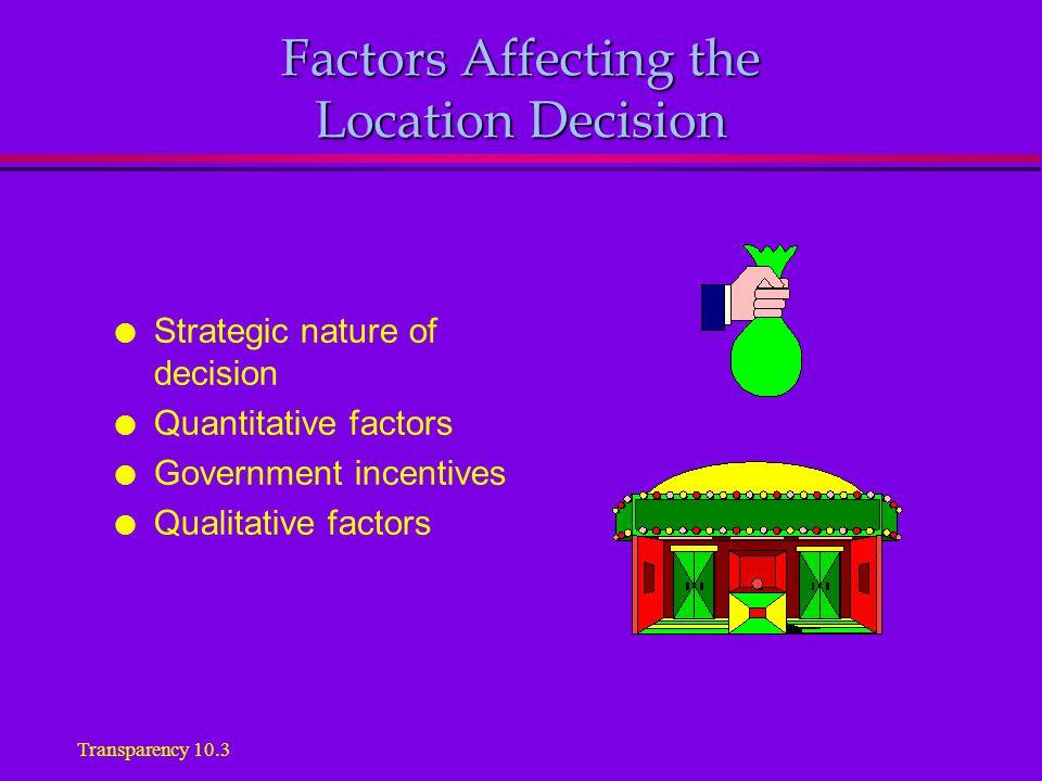 Factors Affecting the Location Decision l Strategic nature of decision l Quantitative factors l Government incentives l Qualitative factors Transparency 10.3
