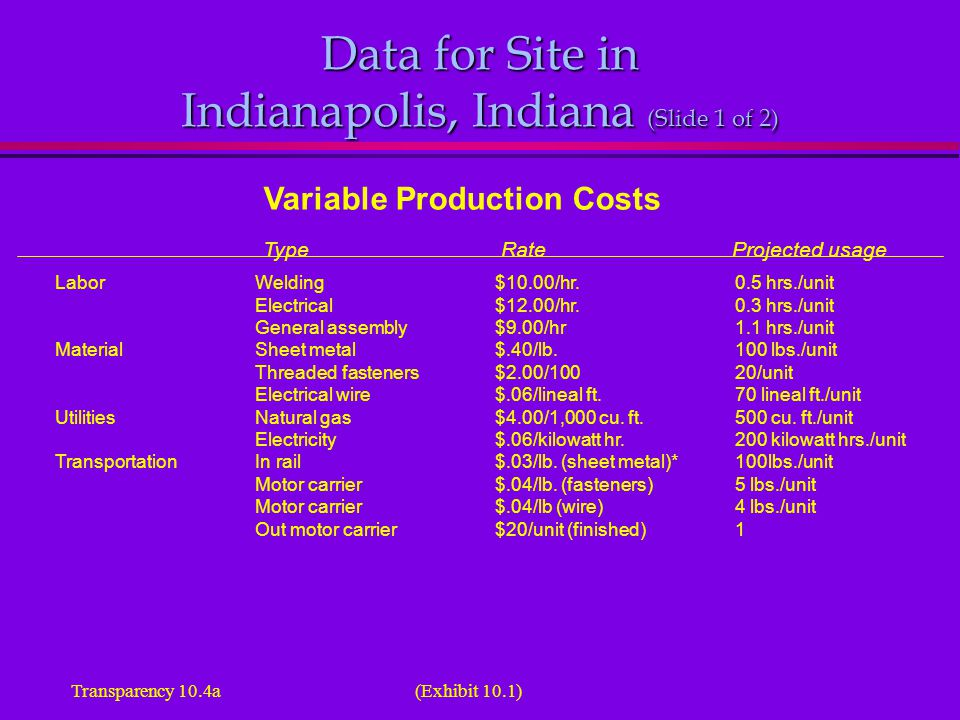 Data for Site in Indianapolis, Indiana (Slide 1 of 2) (Exhibit 10.1)Transparency 10.4a Labor Material Utilities Transportation Welding Electrical General assembly Sheet metal Threaded fasteners Electrical wire Natural gas Electricity In rail Motor carrier Out motor carrier $10.00/hr.
