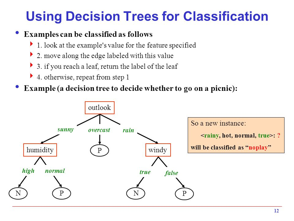 12 Using Decision Trees for Classification  Examples can be classified as follows  1. look at the example's value for the feature specified  2. mov