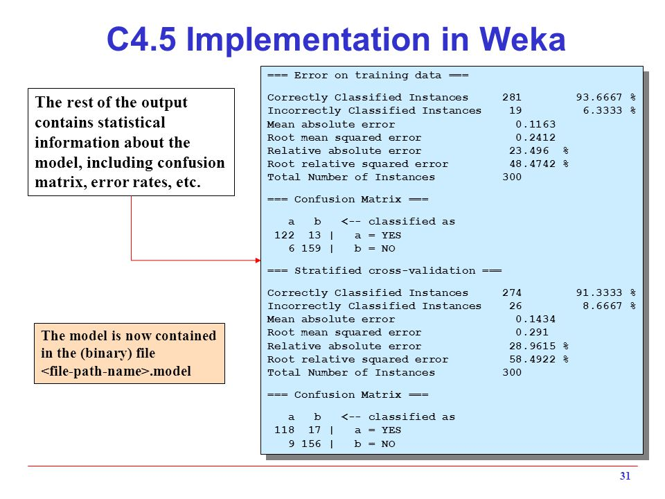 31 C4.5 Implementation in Weka The model is now contained in the (binary) file.model === Error on training data === Correctly Classified Instances 281