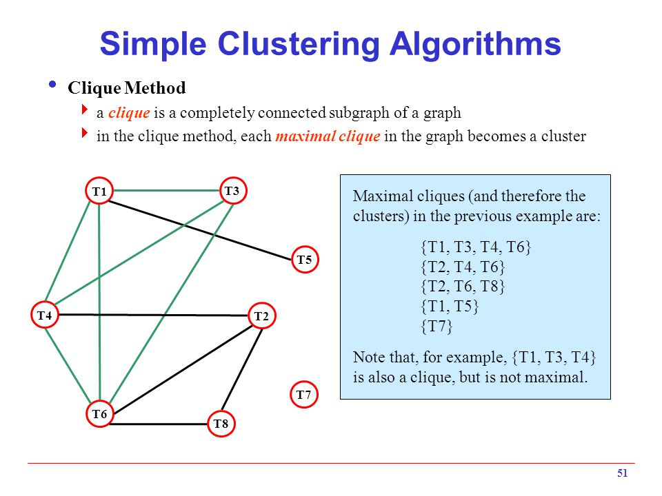 51 Simple Clustering Algorithms  Clique Method  a clique is a completely connected subgraph of a graph  in the clique method, each maximal clique i