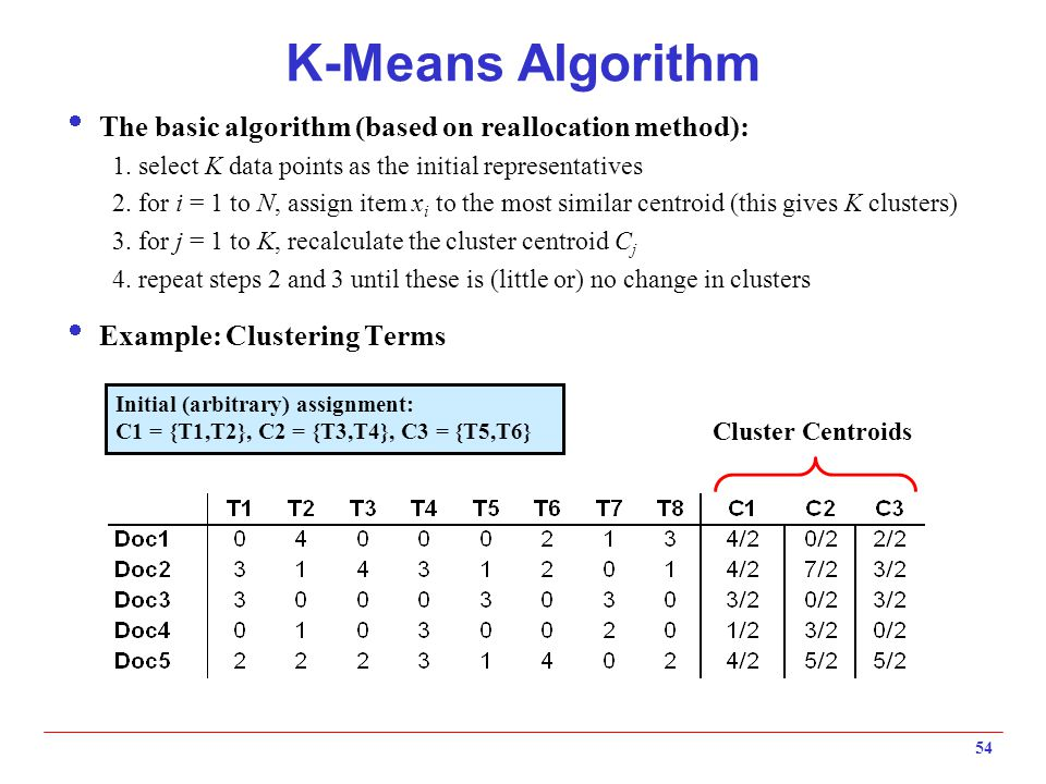 54 K-Means Algorithm  The basic algorithm (based on reallocation method): 1. select K data points as the initial representatives 2. for i = 1 to N, a