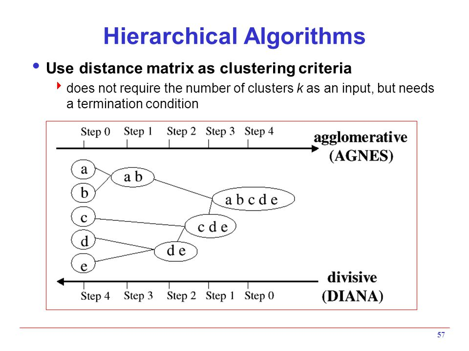 57 Hierarchical Algorithms  Use distance matrix as clustering criteria  does not require the number of clusters k as an input, but needs a terminati