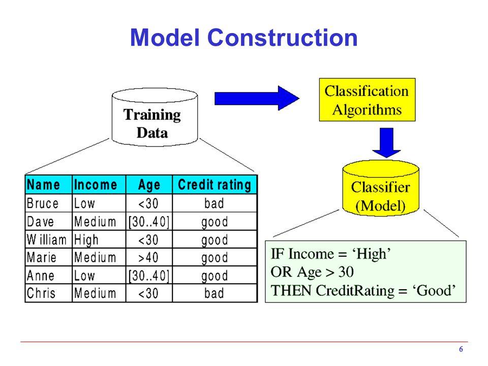 6 Model Construction