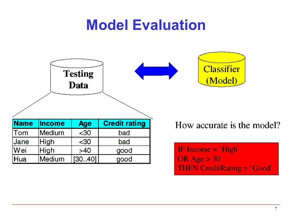 8 Model Use: Classification