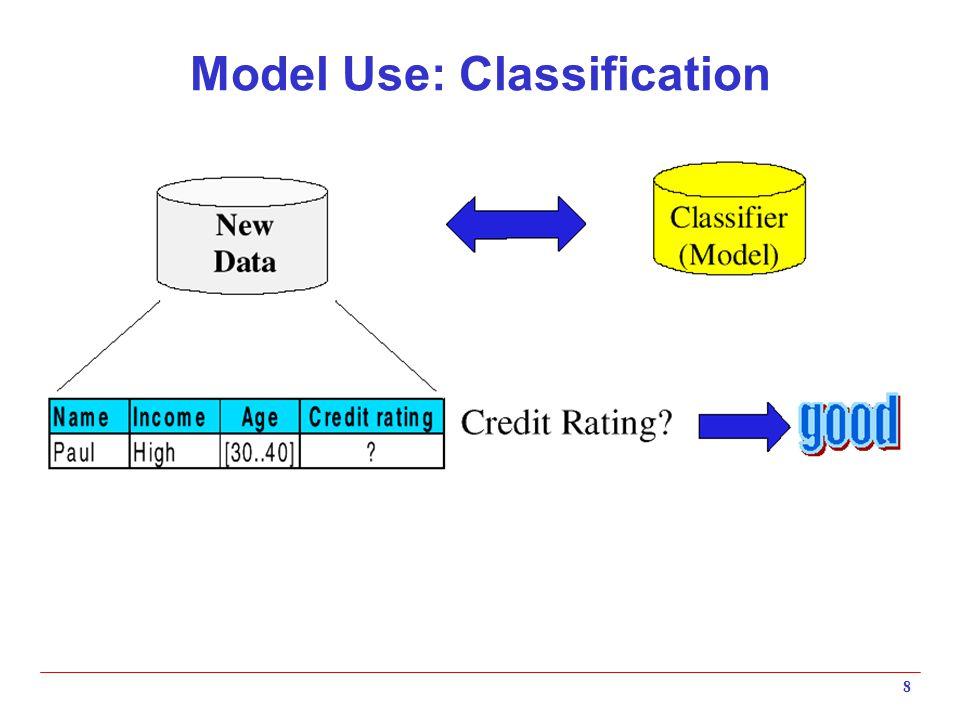 8 Model Use: Classification