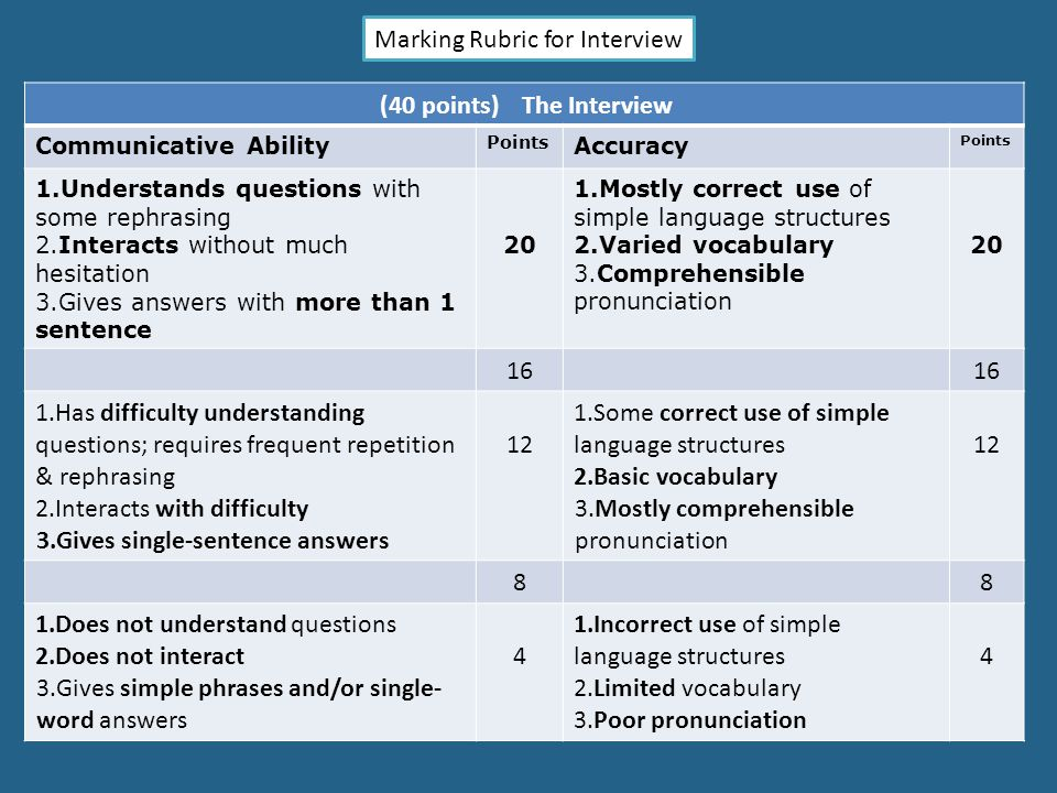 Marking Rubric for Interview (40 points) The Interview Points Accuracy Points Communicative Ability 20 1.Mostly correct use of simple language structu