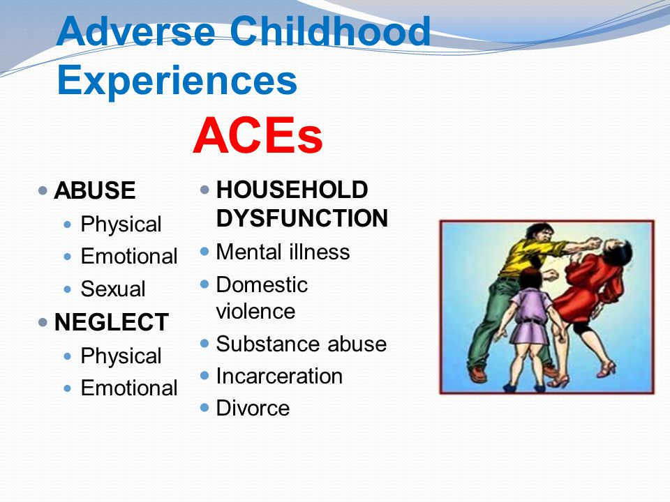 Adverse Childhood Experiences ACEs ABUSE Physical Emotional Sexual NEGLECT Physical Emotional HOUSEHOLD DYSFUNCTION Mental illness Domestic violence Substance abuse Incarceration Divorce