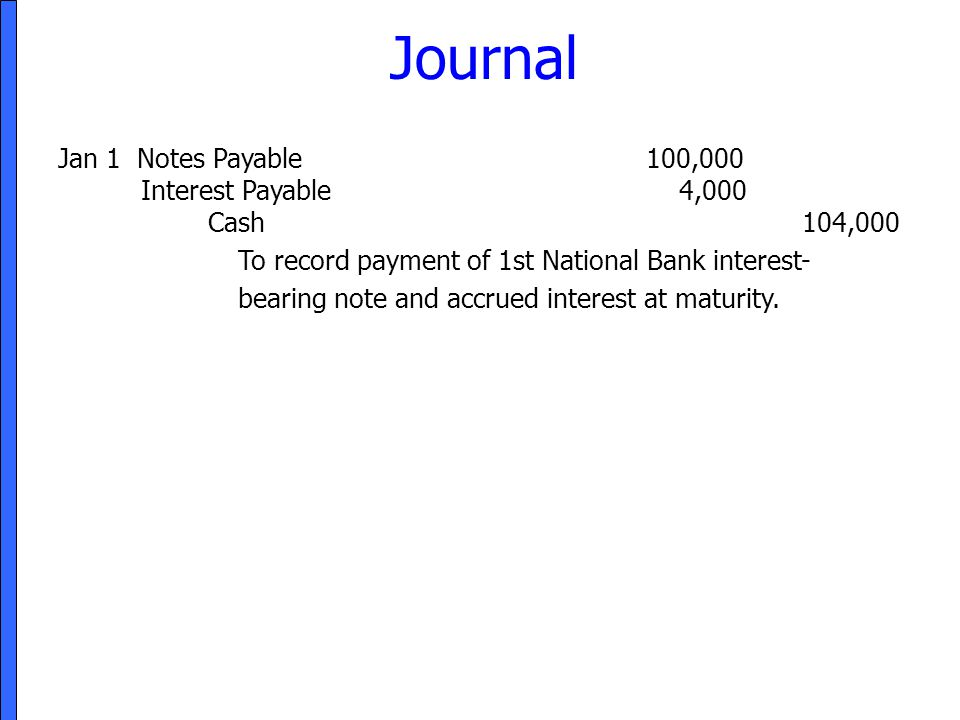 Journal Jan 1 Notes Payable100,000 Interest Payable 4,000 Cash 104,000 To record payment of 1st National Bank interest- bearing note and accrued inter