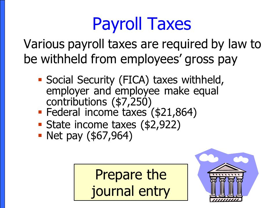 Payroll Taxes Various payroll taxes are required by law to be withheld from employees' gross pay  Social Security (FICA) taxes withheld, employer and