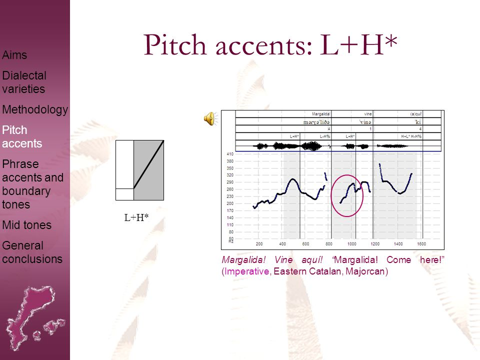"""Pitch accents: L* Tenen mandarines? """"Do you have tangerines?"""" (Yes-no question, Eastern Catalan, Ibizan) L* Aims Dialectal varieties Methodology Pitch"""