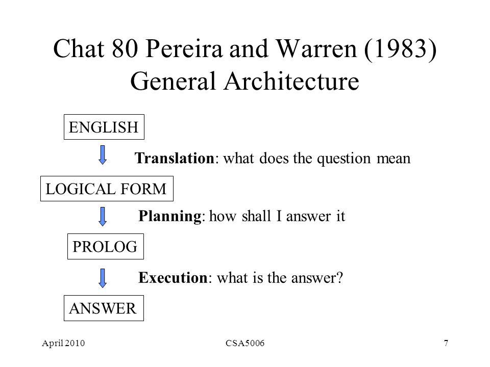April 2010CSA500618 Yes/No Questions: Grammar Rules for S % Declarative sentence s --> np, vp.