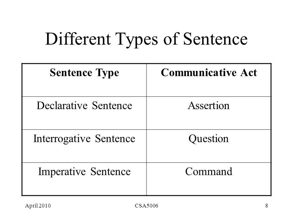 April 2010CSA500619 Grammar Rules with Semantics (Blackburn) % Declarative sentence s(app(NP,VP)) --> np(NP), vp(VP).
