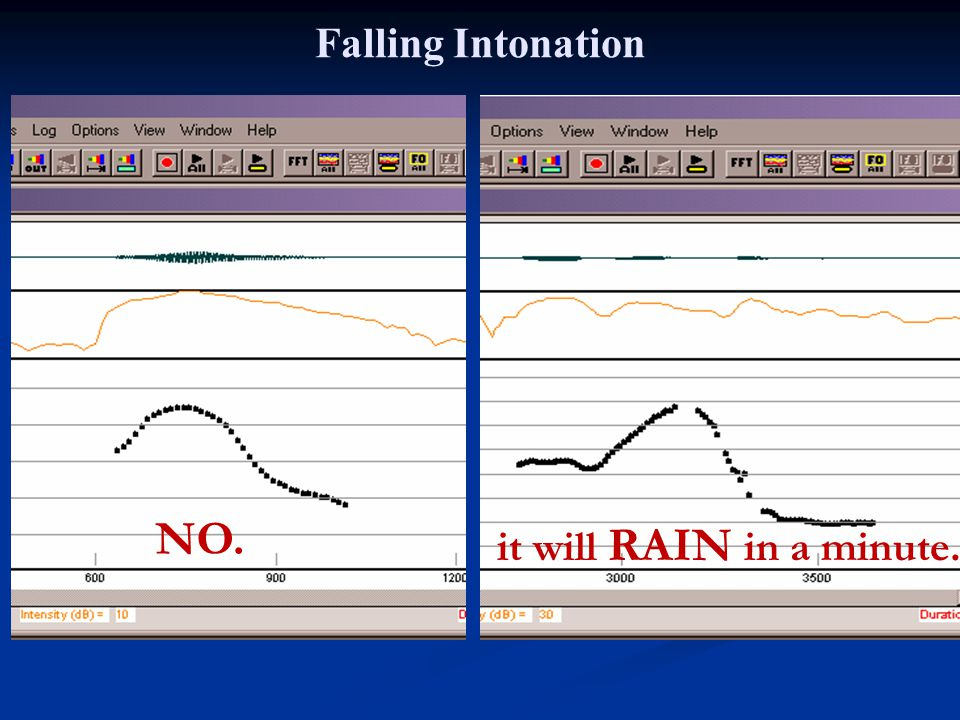 Falling Intonation NO. it will RAIN in a minute.