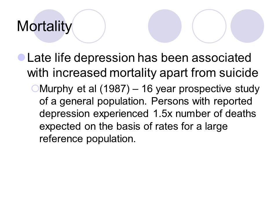 Mortality Late life depression has been associated with increased mortality apart from suicide  Murphy et al (1987) – 16 year prospective study of a general population.
