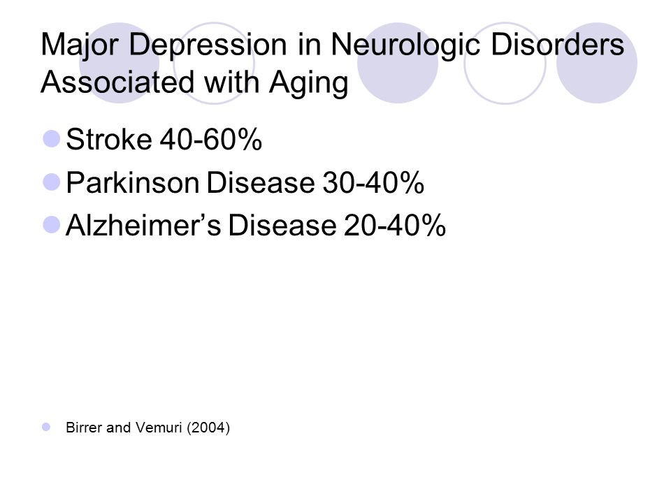 Major Depression in Neurologic Disorders Associated with Aging Stroke 40-60% Parkinson Disease 30-40% Alzheimer's Disease 20-40% Birrer and Vemuri (20