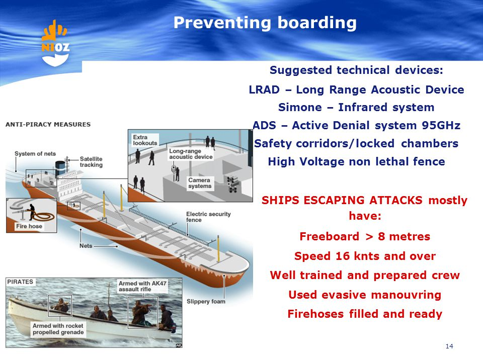 14 Preventing boarding Suggested technical devices: LRAD – Long Range Acoustic Device Simone – Infrared system ADS – Active Denial system 95GHz Safety