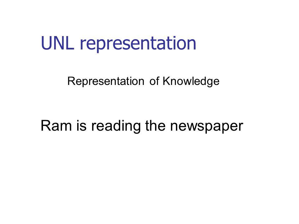 UNL representation Ram is reading the newspaper Representation of Knowledge