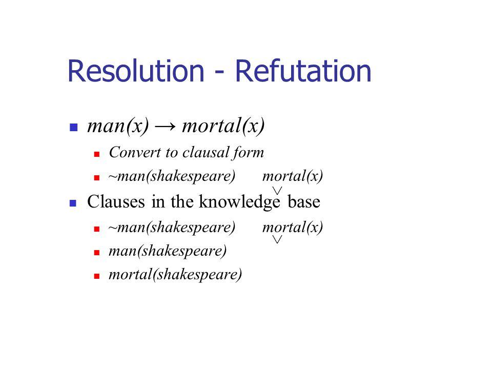 Resolution - Refutation man(x) → mortal(x) Convert to clausal form ~man(shakespeare) mortal(x) Clauses in the knowledge base ~man(shakespeare) mortal(x) man(shakespeare) mortal(shakespeare)
