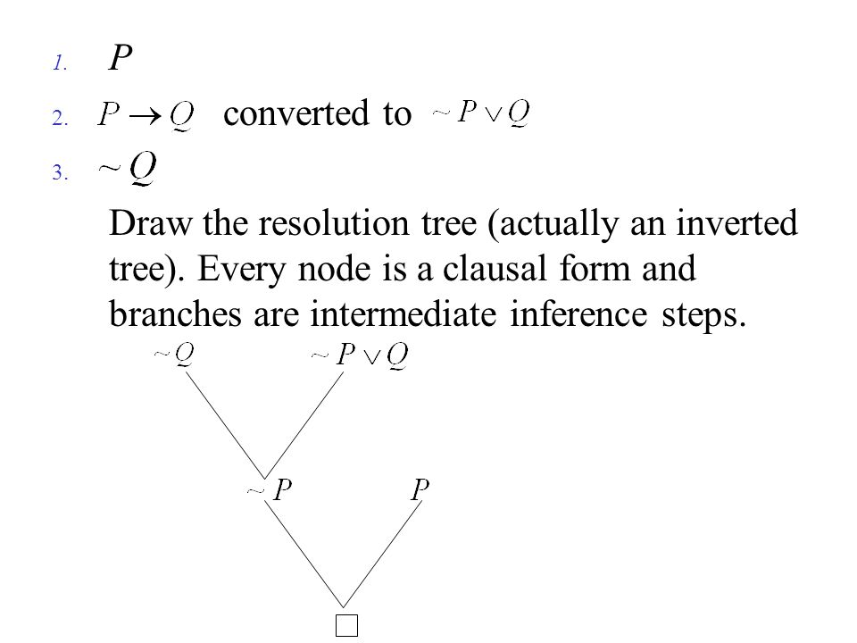 1. P 2. converted to 3. Draw the resolution tree (actually an inverted tree). Every node is a clausal form and branches are intermediate inference ste