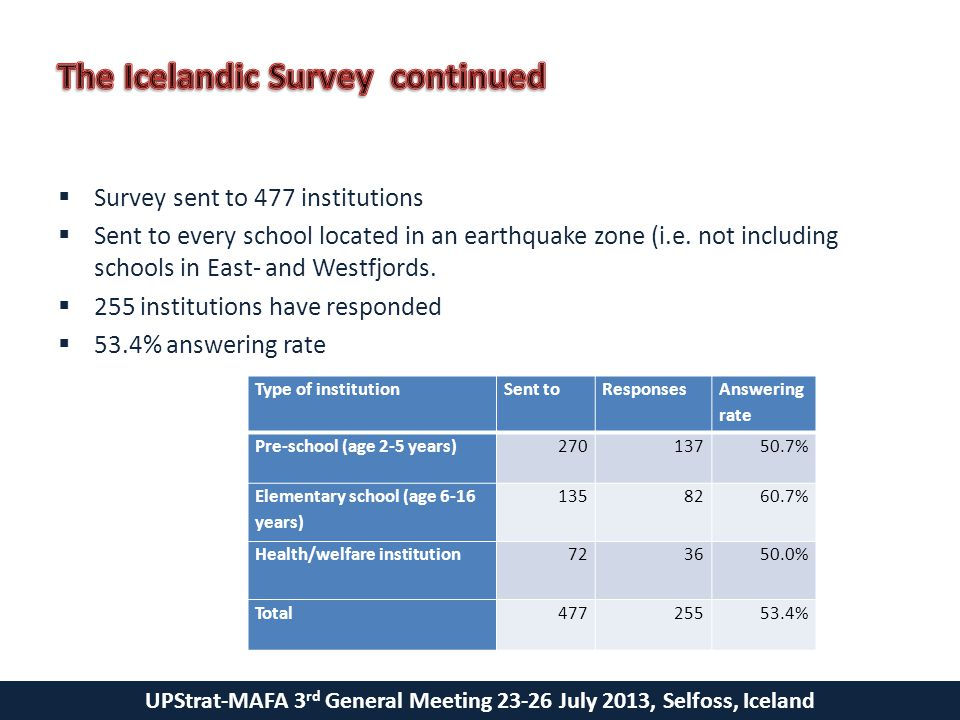 UPStrat-MAFA 3 rd General Meeting 23-26 July 2013, Selfoss, Iceland  What is the type of institute.