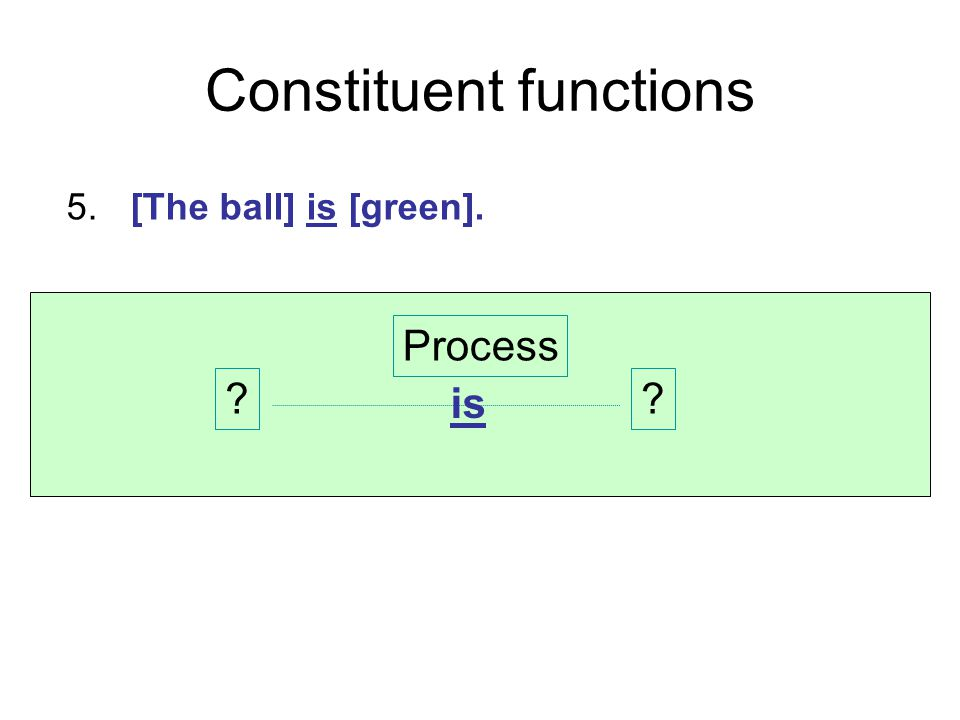 Constituent functions 5.[The ball] is [green]. ?? Process is