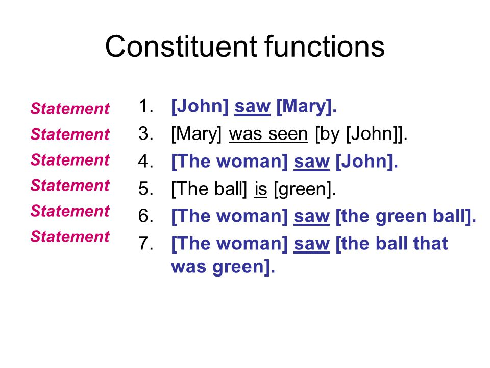 Constituent functions 1.[John] saw [Mary]. 3.[Mary] was seen [by [John]].